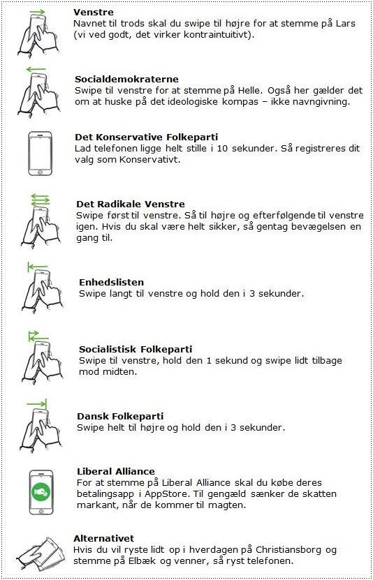 KMD-afstemning